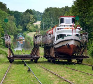 Gdansk Elblag canal boat